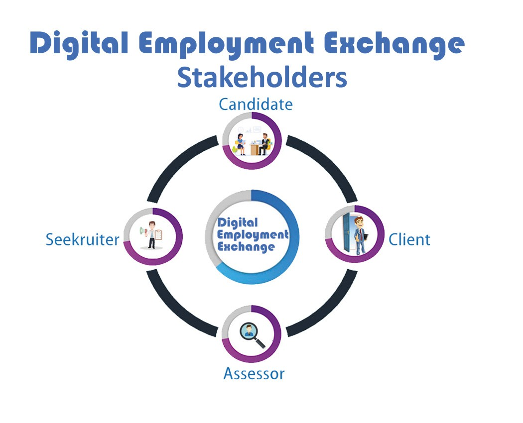 Employment Franchise in India